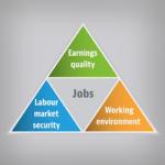 Kutatás: nem jó Magyarországon dolgozni