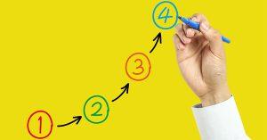 4 lépés a hatékony álláskeresésért